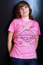 Ladies Pink Quiz T-Shirt
